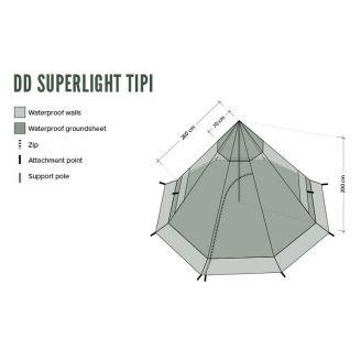 DD Superlight Tipi Kotateltta