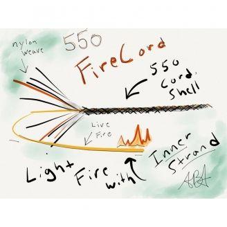 Live Fire Gear 550 Firecord Oranssi